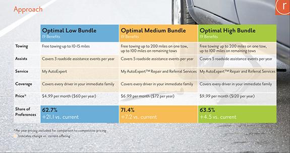 Radius case study image: Market optimization tool
