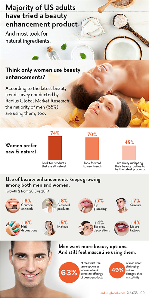 Radius Beauty Trends Report infographic
